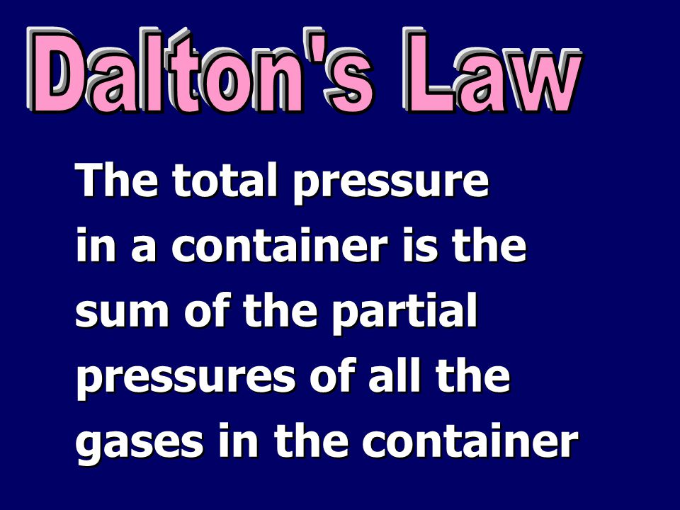 The total pressure in a container is the sum of the partial
