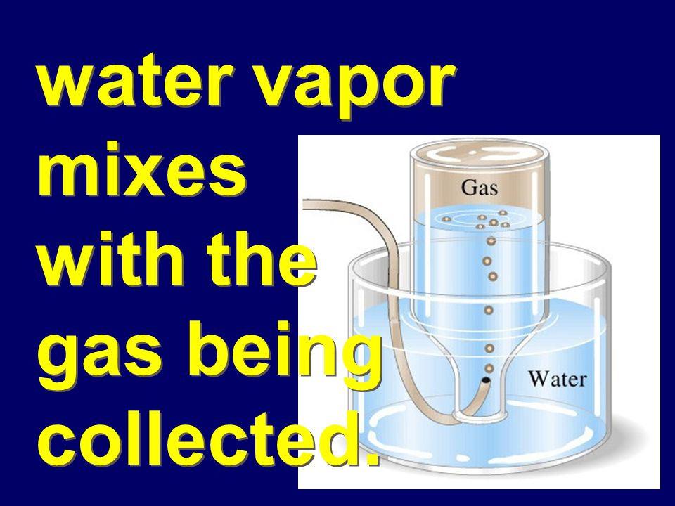 water vapor mixes with the gas being collected.