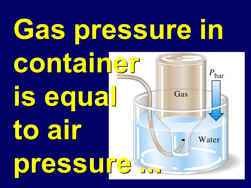 Gas pressure in container is equal to air pressure ...