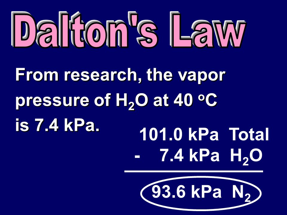 From research, the vapor pressure of H2O at 40 oC is 7.4 kPa.