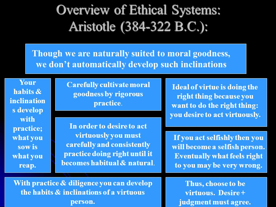 Overview of Ethical Systems: Aristotle (384-322 B.C.):
