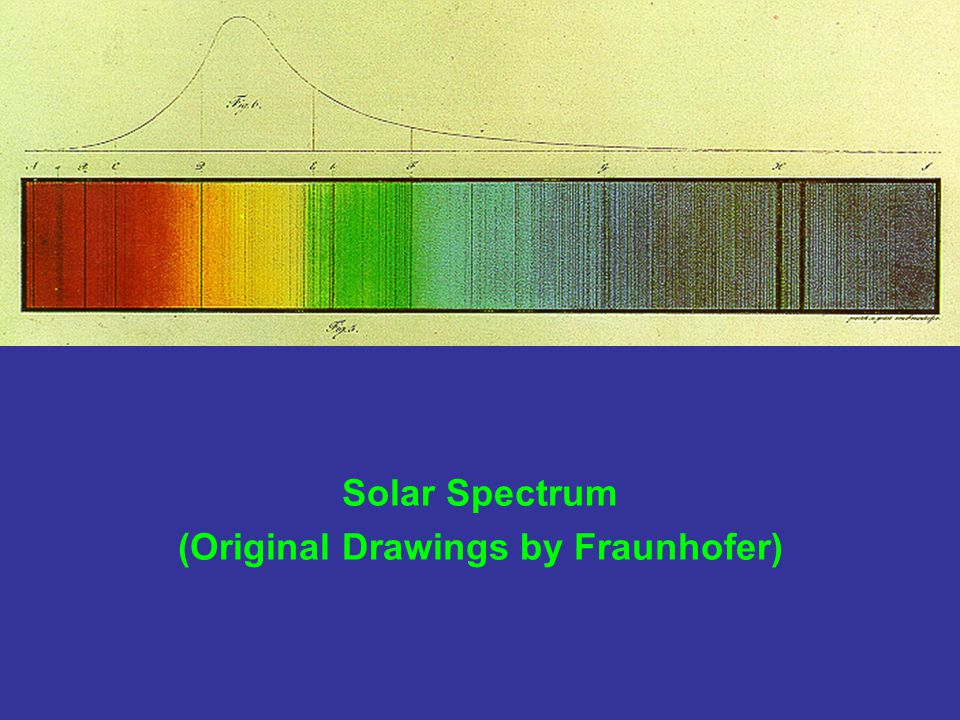 Solar Spectrum (Original Drawings by Fraunhofer)