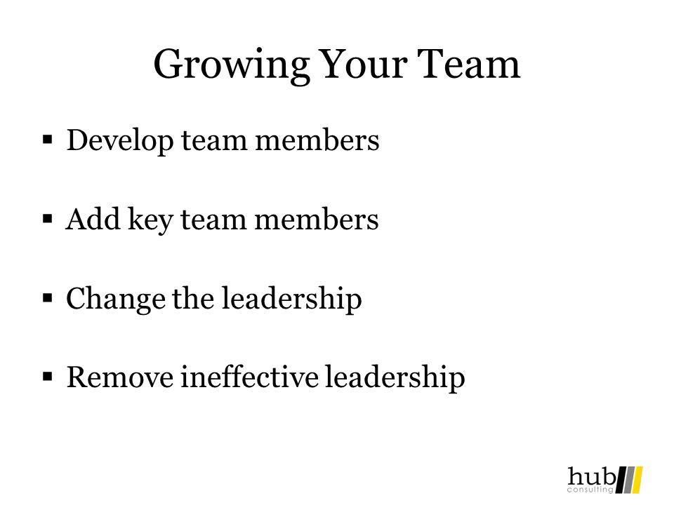 Growing Your Team Develop team members Add key team members