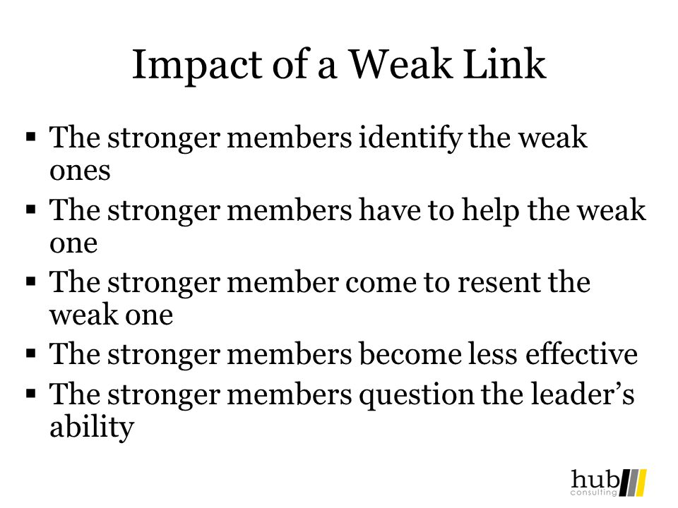 Impact of a Weak Link The stronger members identify the weak ones