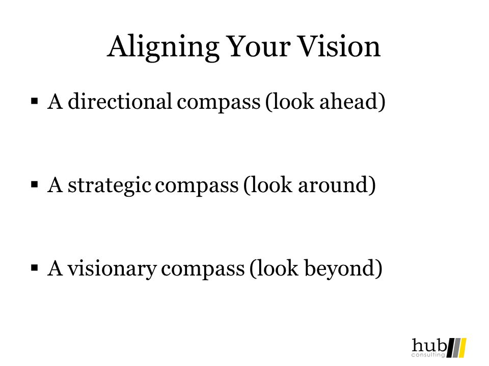 Aligning Your Vision A directional compass (look ahead)