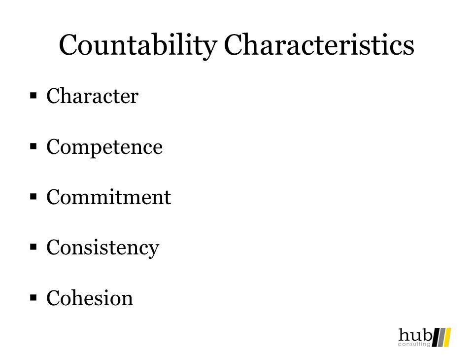 Countability Characteristics
