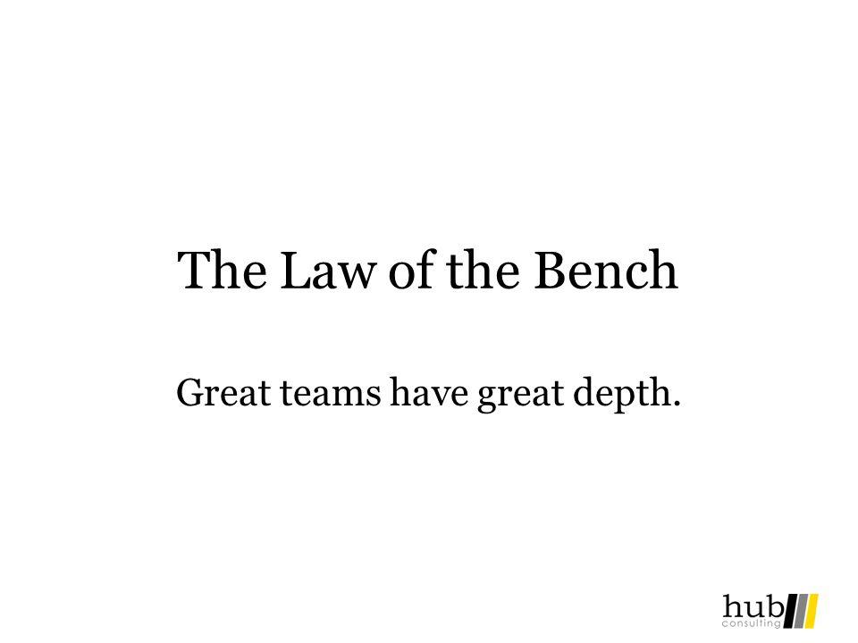 Great teams have great depth.