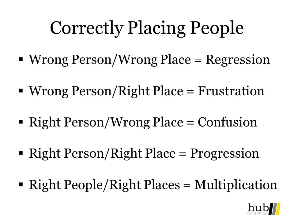 Correctly Placing People