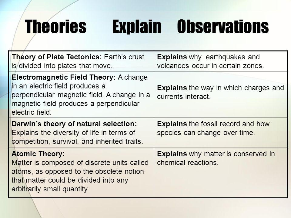 Theories Explain Observations
