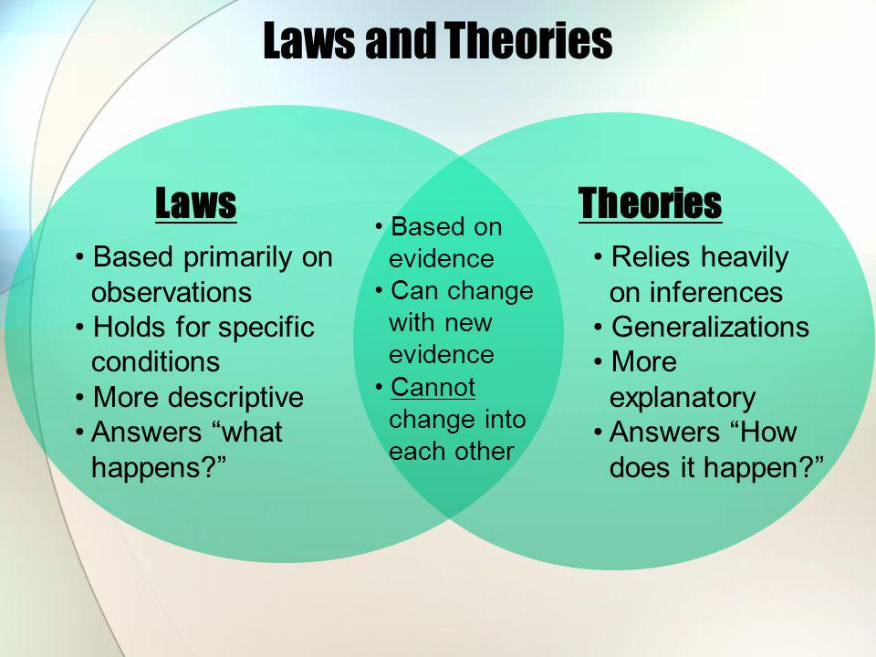 Laws and Theories Laws Theories Based primarily on observations