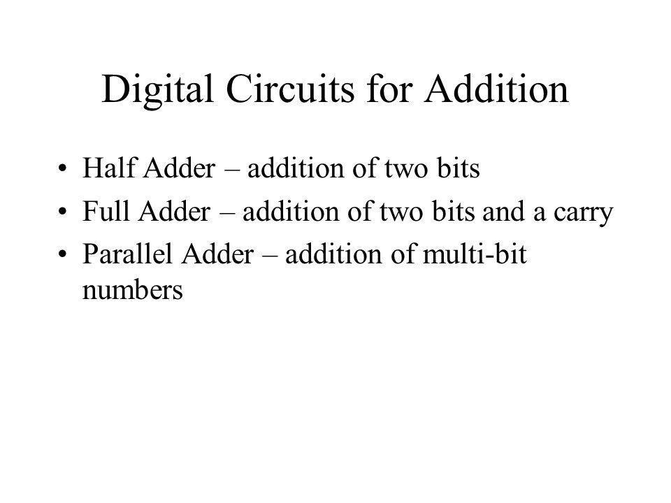 Digital Circuits for Addition