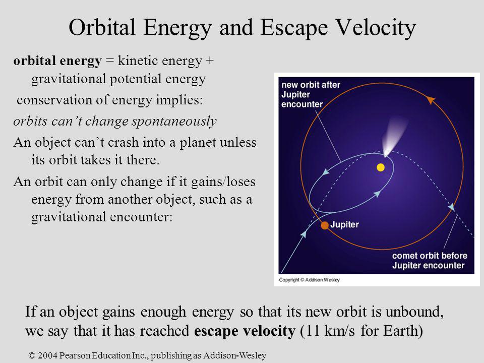Orbital Energy and Escape Velocity