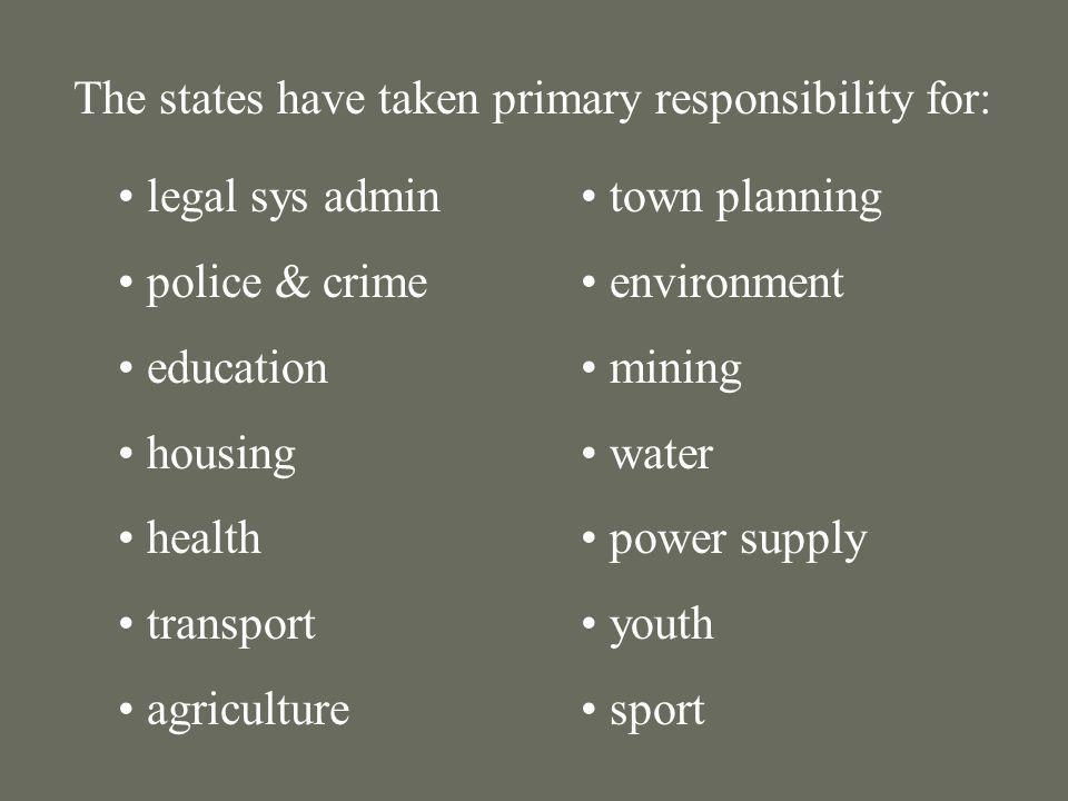 The states have taken primary responsibility for: