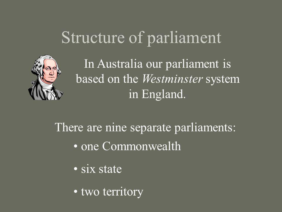 Structure of parliament