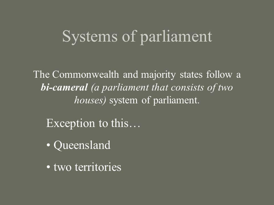 Systems of parliament Exception to this… Queensland two territories
