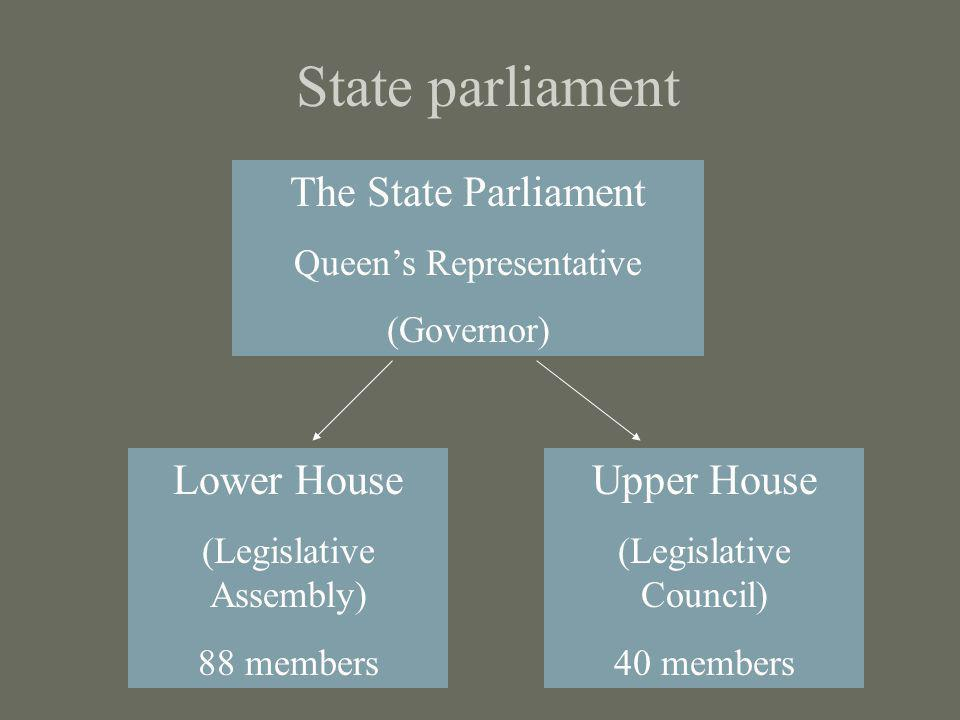 State parliament The State Parliament Lower House Upper House
