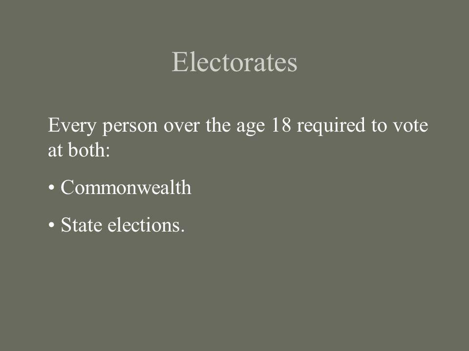 Electorates Every person over the age 18 required to vote at both:
