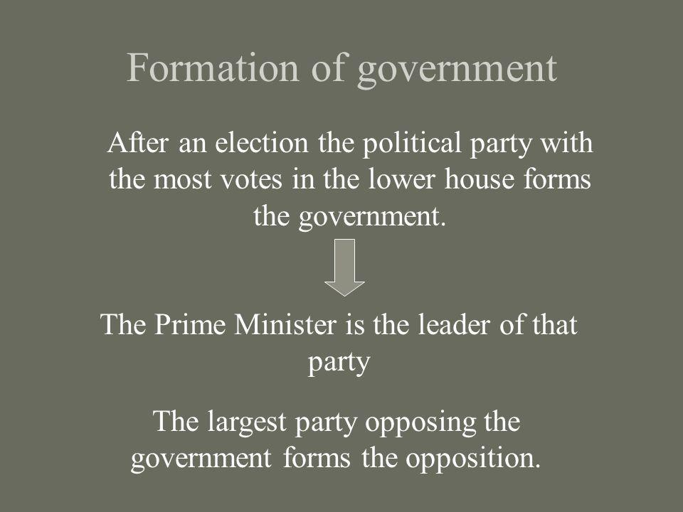 Formation of government