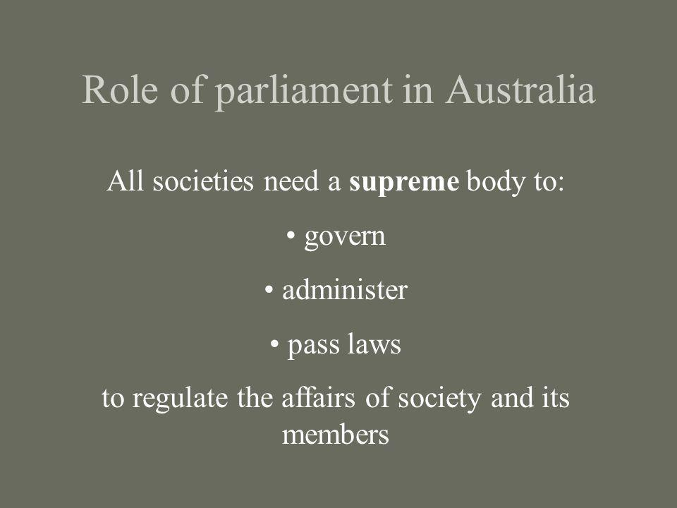 Role of parliament in Australia