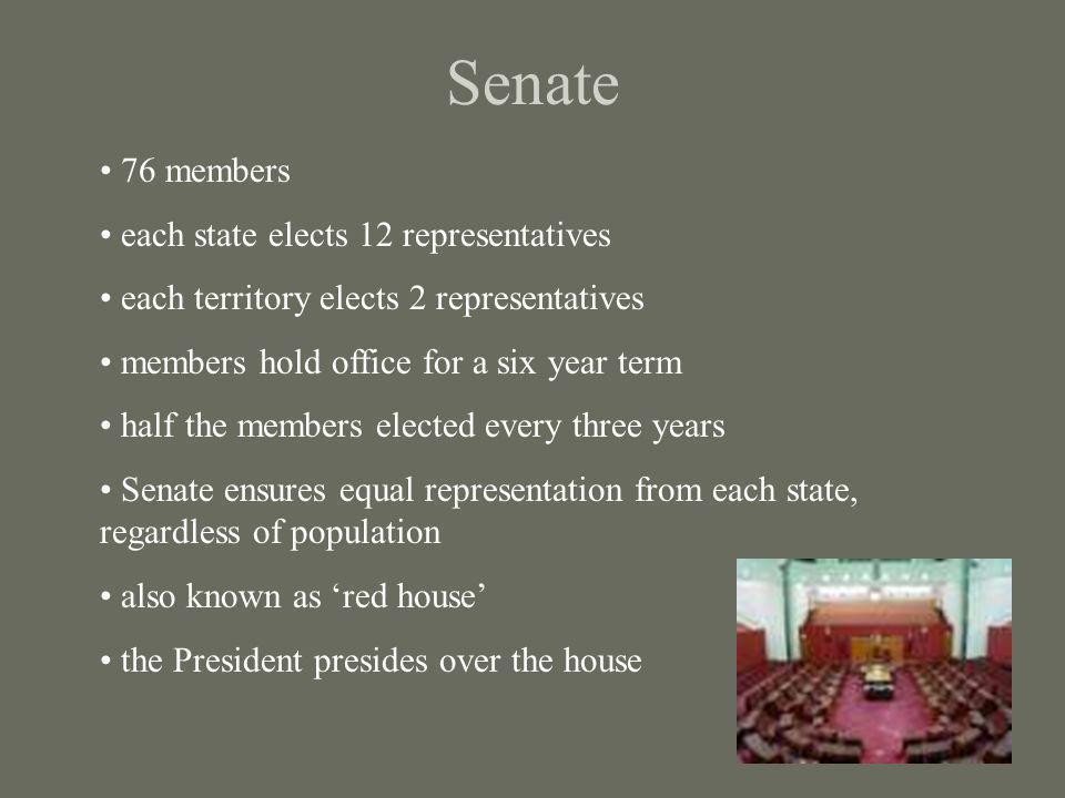 Senate 76 members each state elects 12 representatives