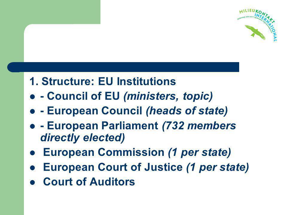 1. Structure: EU Institutions