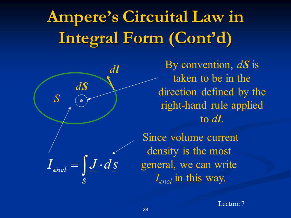 Ampere's Circuital Law in Integral Form (Cont'd)