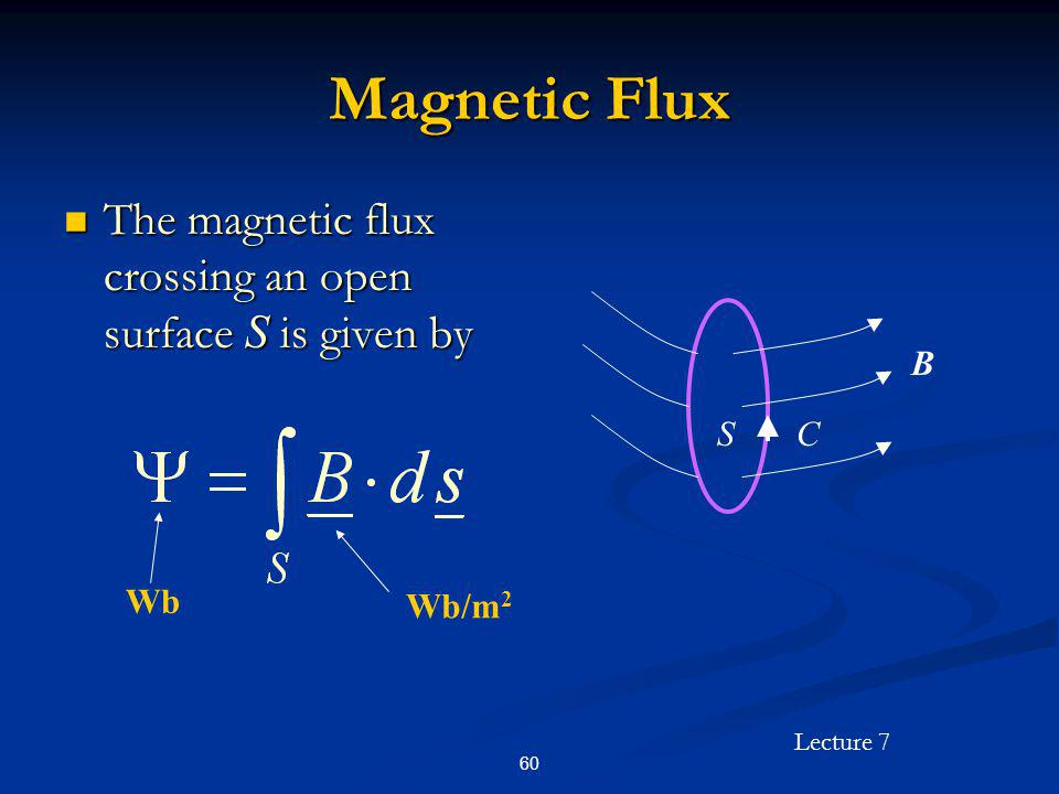 Magnetic Flux The magnetic flux crossing an open surface S is given by