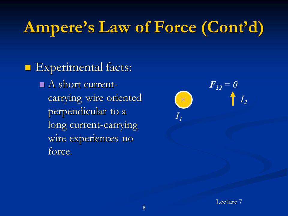 Ampere's Law of Force (Cont'd)