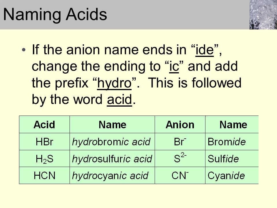 Naming Acids If the anion name ends in ide , change the ending to ic and add the prefix hydro .