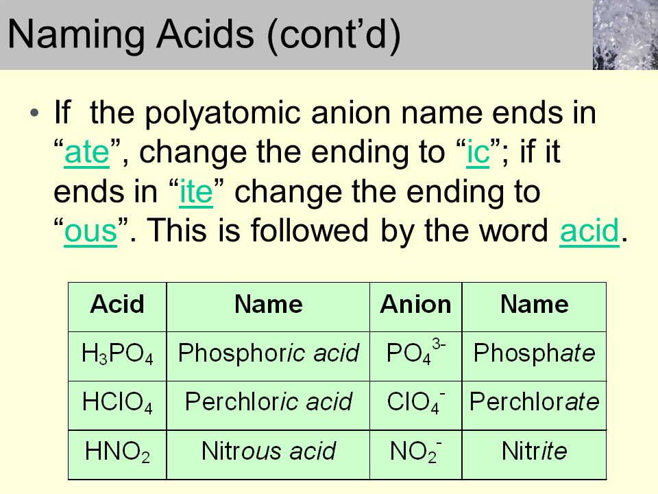 Naming Acids (cont'd)