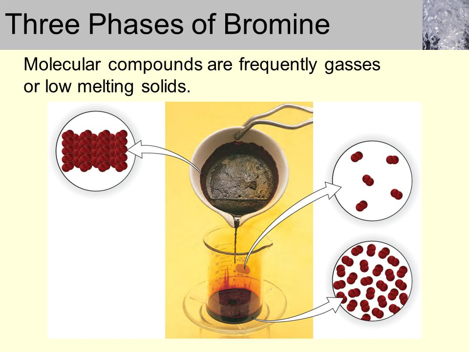 Three Phases of Bromine