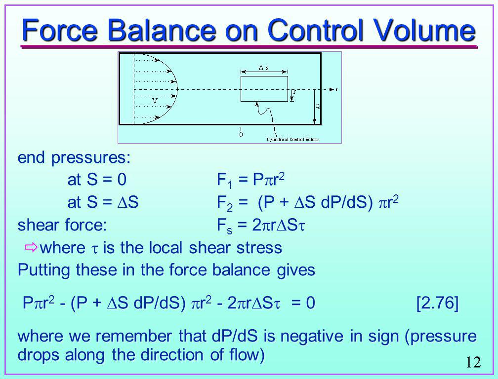 Force Balance on Control Volume