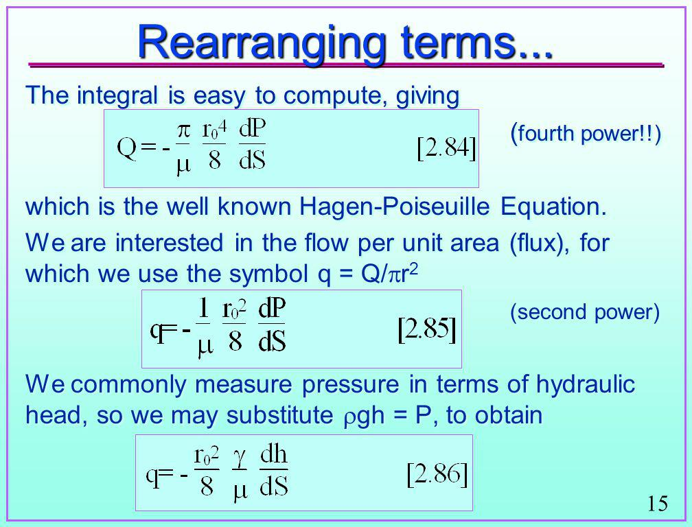 Rearranging terms... The integral is easy to compute, giving