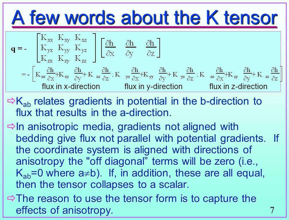 A few words about the K tensor