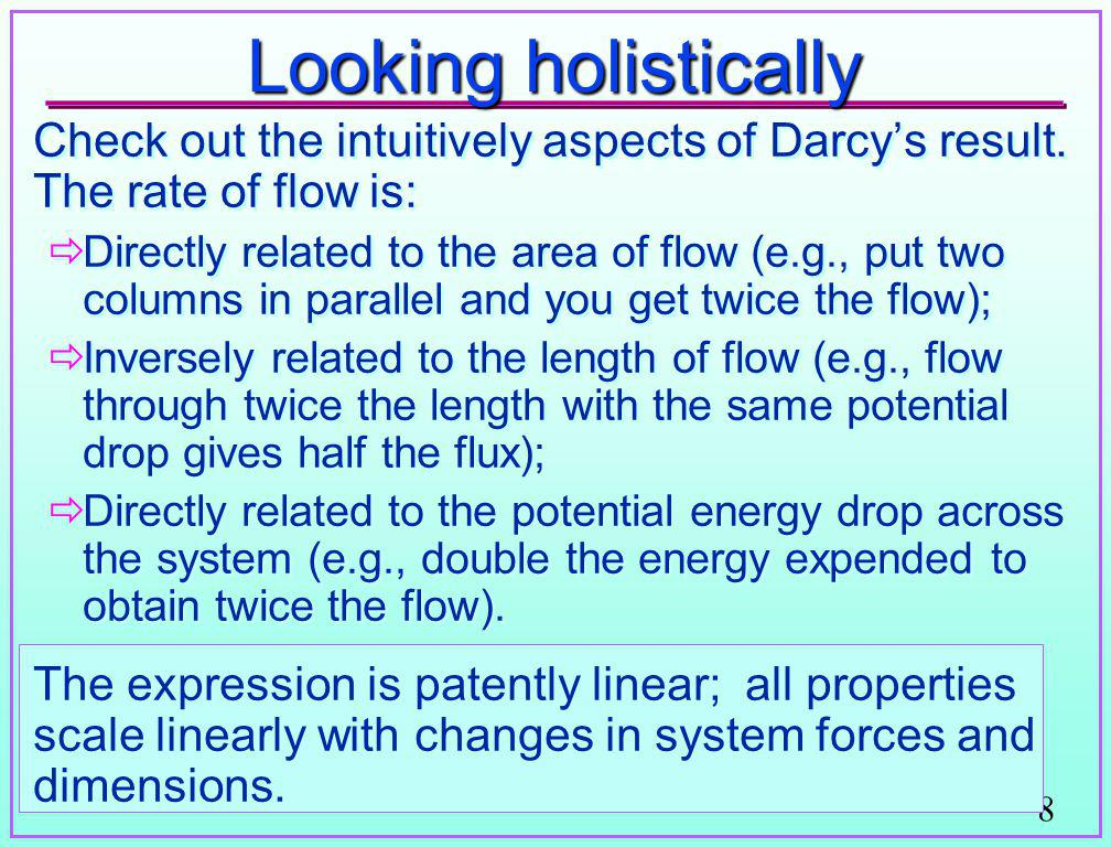 Looking holistically Check out the intuitively aspects of Darcy's result. The rate of flow is: