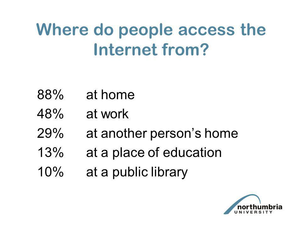 Where do people access the Internet from