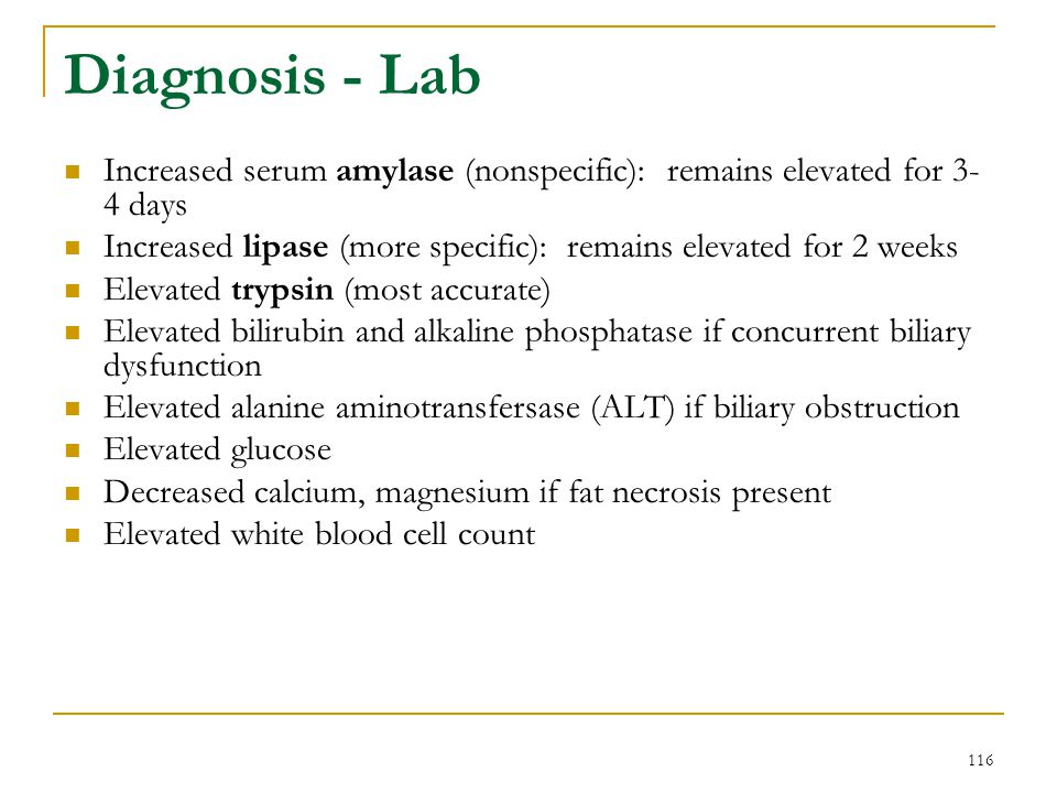 Diagnosis - Lab Increased serum amylase (nonspecific): remains elevated for 3-4 days.