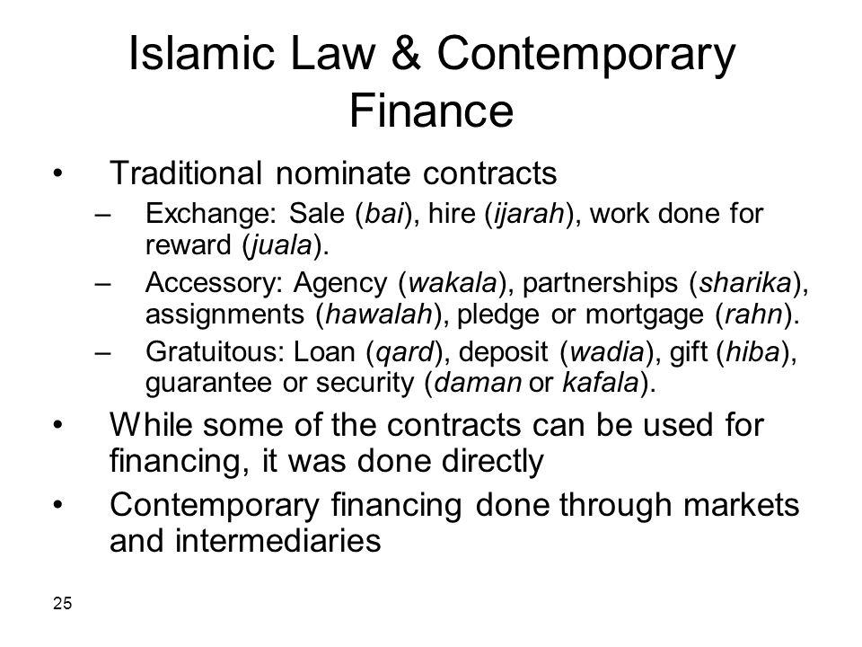 Islamic Law & Contemporary Finance