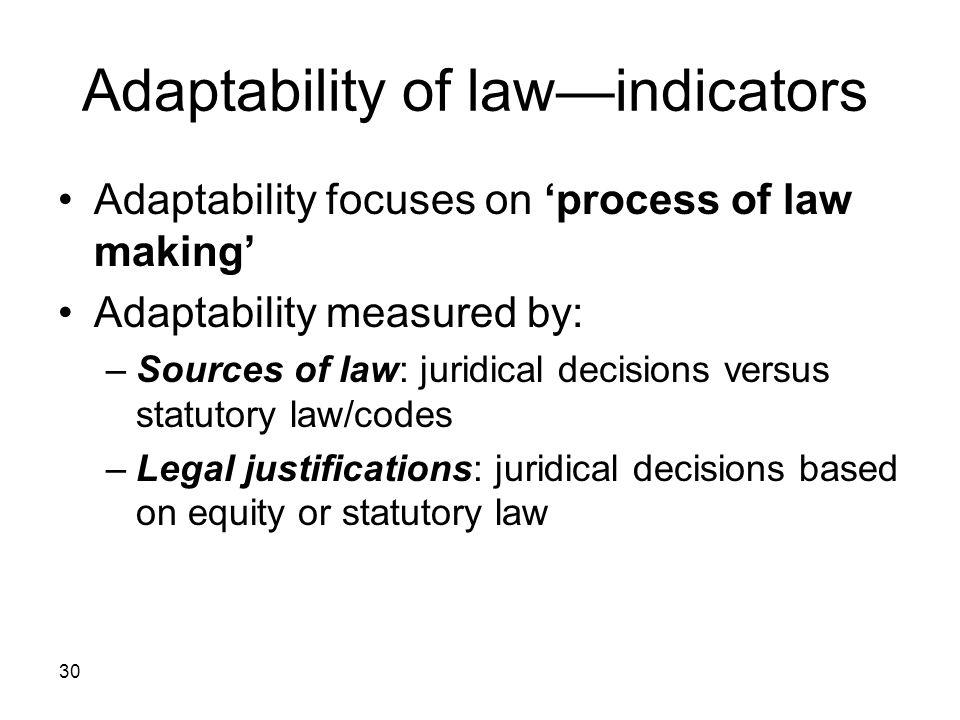 Adaptability of law—indicators