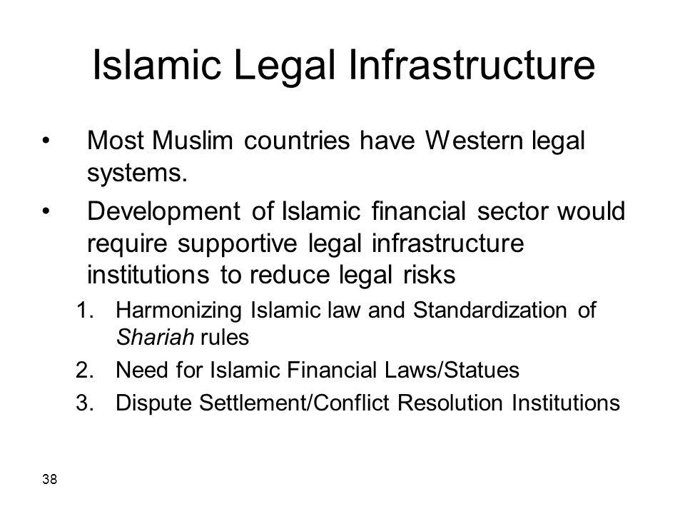 Islamic Legal Infrastructure