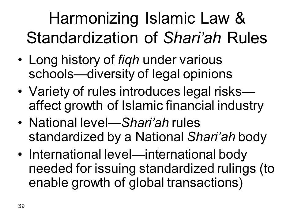 Harmonizing Islamic Law & Standardization of Shari'ah Rules