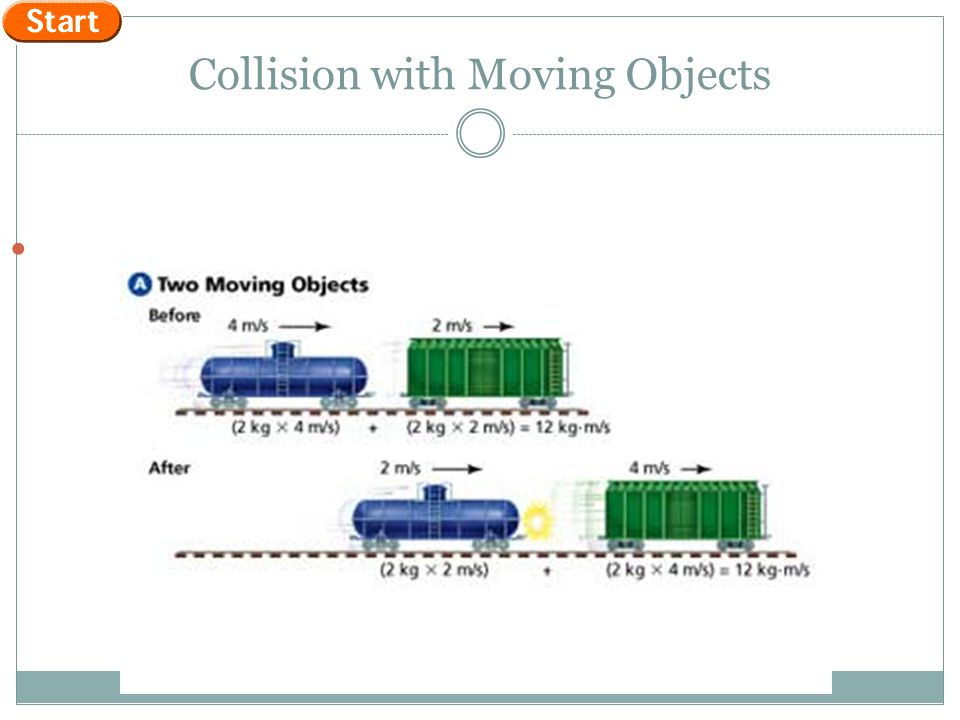 Collision with Moving Objects