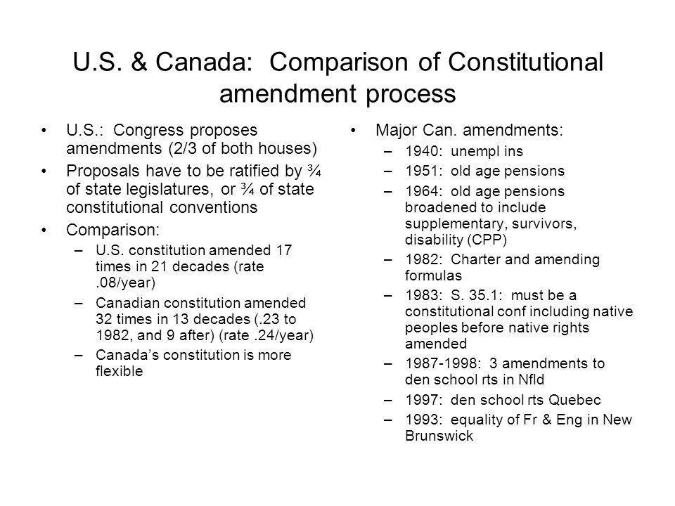 U.S. & Canada: Comparison of Constitutional amendment process