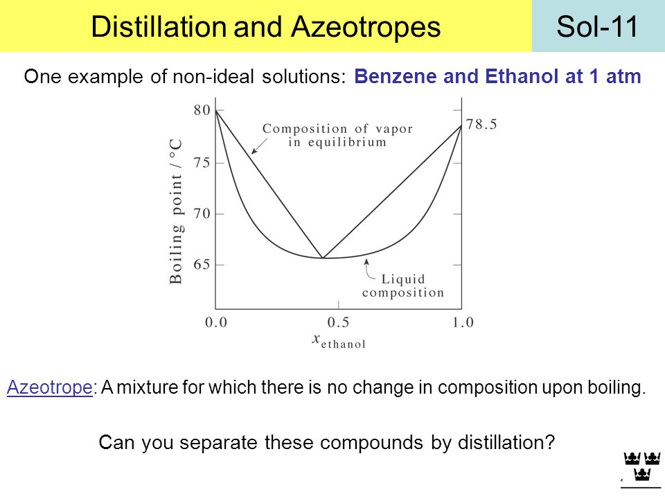 Distillation and Azeotropes