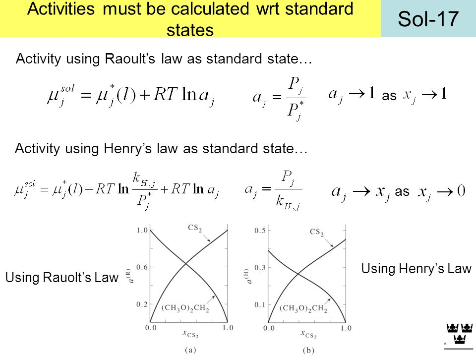 Activities must be calculated wrt standard states