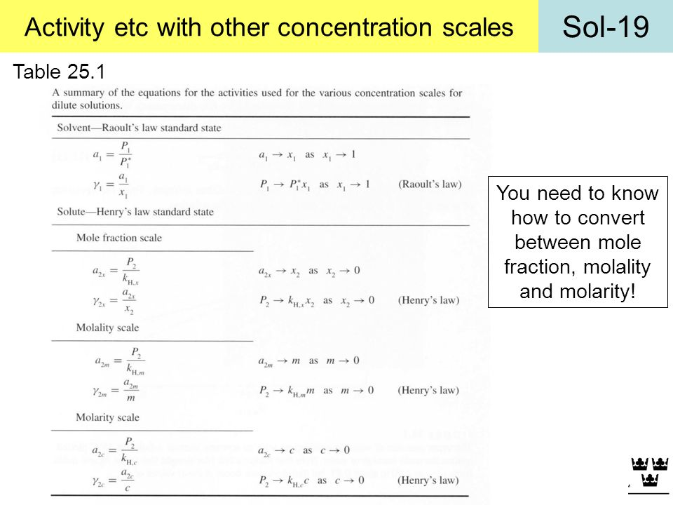 Activity etc with other concentration scales