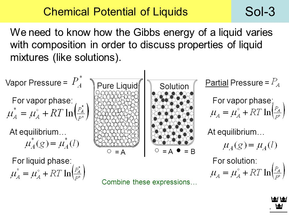 Chemical Potential of Liquids