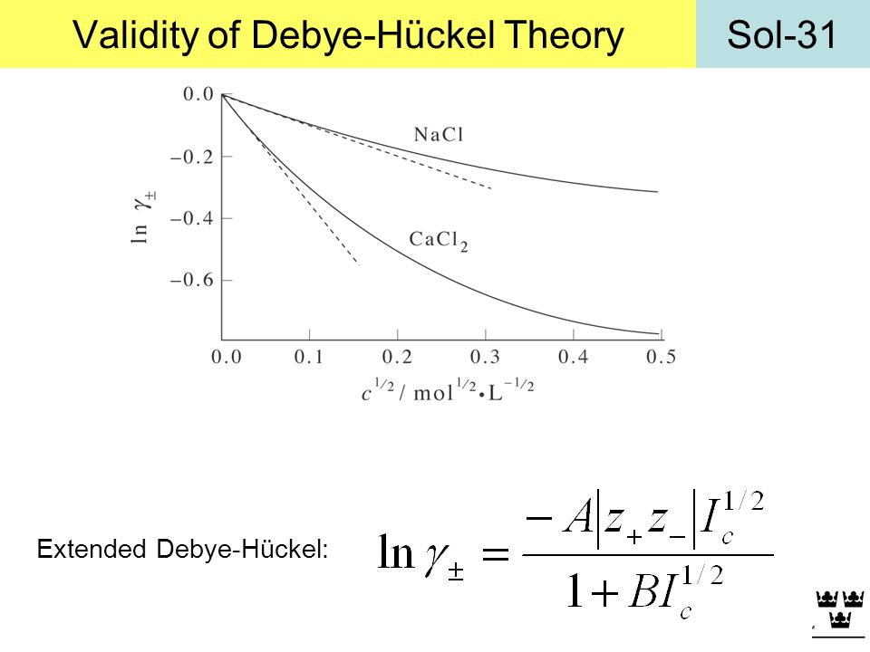 Validity of Debye-Hückel Theory