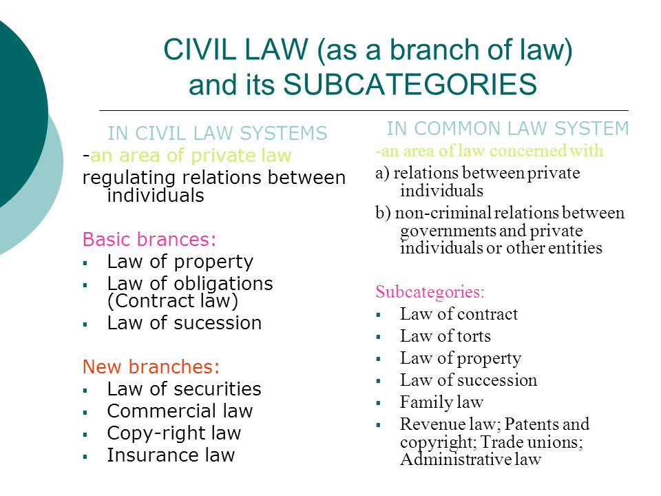 CIVIL LAW (as a branch of law) and its SUBCATEGORIES