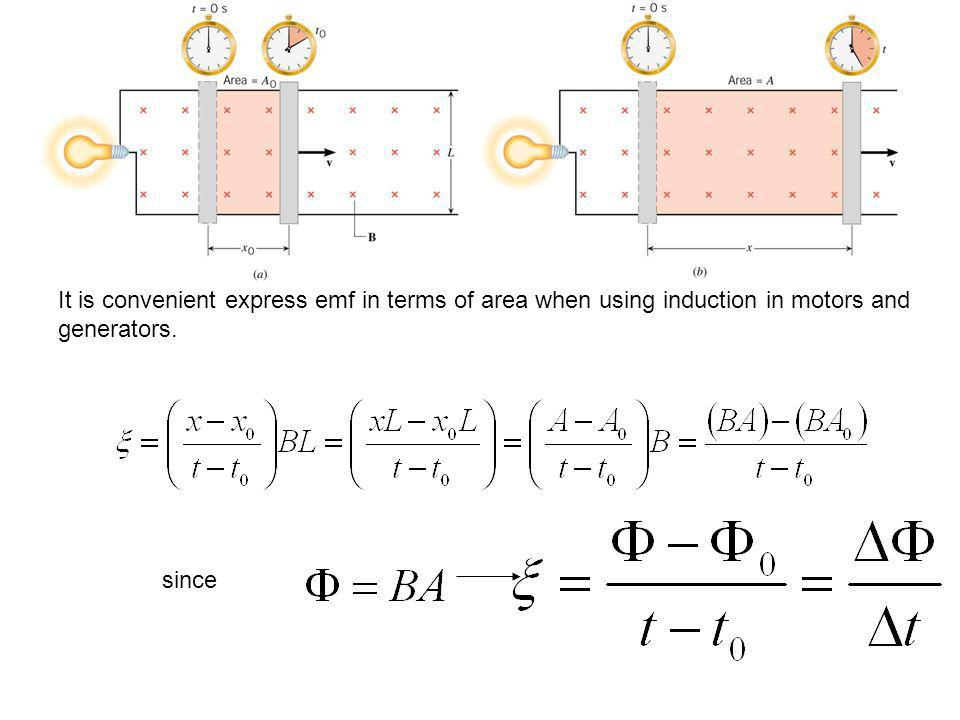 It is convenient express emf in terms of area when using induction in motors and generators.